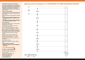 Blank Chart for PF1808 Easy Drive Posts